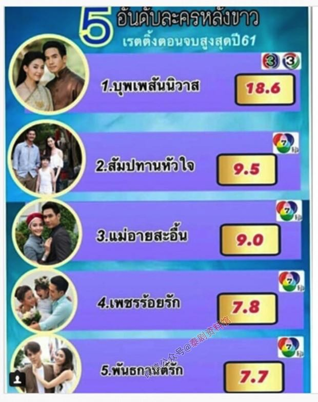 【泰国娱乐】截至目前为止2018年收视率最高的5部泰剧