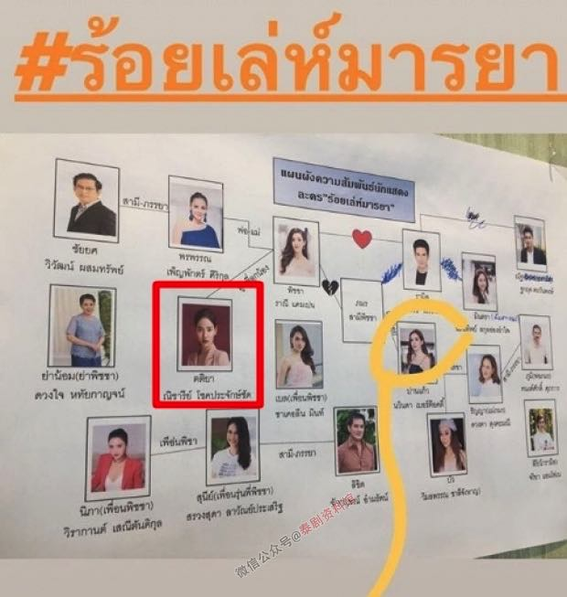 【泰国娱乐】Pope Thanawat 和 Bella Ranee 新剧《千谎百爱》定妆